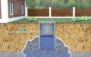 Технология создания выгребной ямы для частного дома своими руками – этапы и основные рекомендации