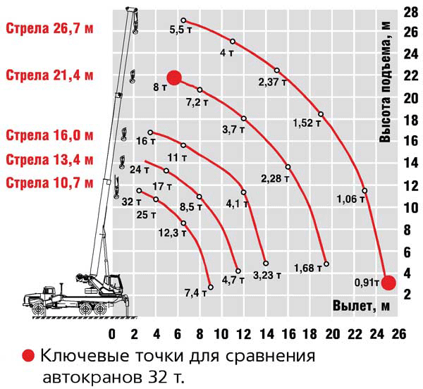 КС-55733 - рабочая характеристика