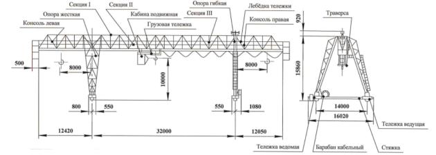 Козловой кран 12,5 тонн с отечественным редуктором - схема