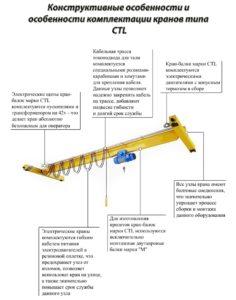 Особенности комплектации кран-балок
