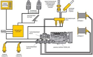 Схема электроуправления крана Liebherr