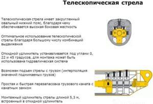 Телескопическая стрела автокрана