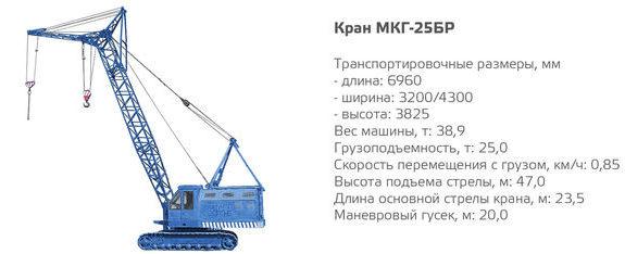 МКГ-25БР - технические данные