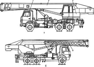 Обзор и рабочие параметры автокранов