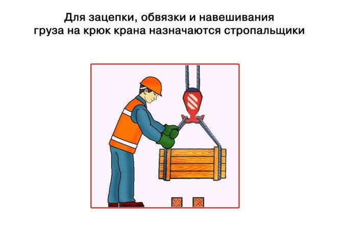 Совместная работа крановщика со стропальщиком
