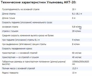 Технические характеристики автокрана Ульяновец МКТ - 20