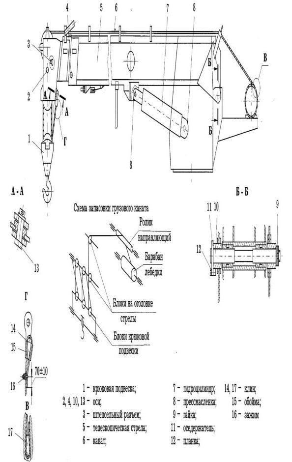 Автокран КС 3577