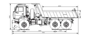 Размеры самосвала КамАЗ-43118
