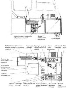 Стенд кабины управления крана РДК-250
