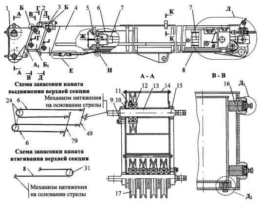 Стрела телескопическая автомобильного крана КС-45717
