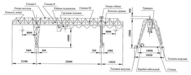 Технические характеристики КК-12,5