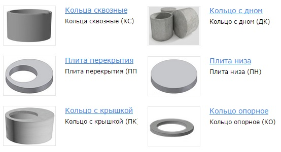 Бетонные кольца в зависимости от типа конструкции