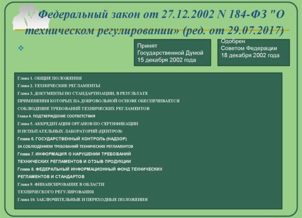 Главы ФЗ №184-Ф3 от 27.12.2002 года