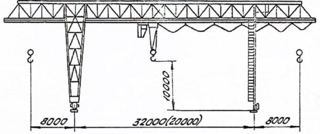 КК-25 - технические характеристики