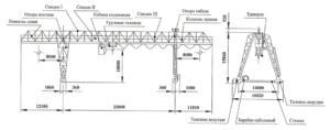 Комплектация КК-12,5