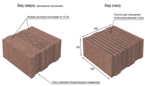 Схема устройства керамзитобетонного блока