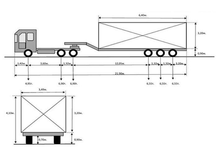 пример схемы автомобиля для негабаритных грузов