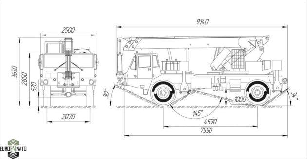 Автокран Grove технические характеристики