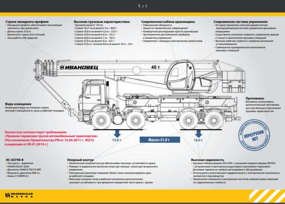 Автокран Ивановец технические характеристики