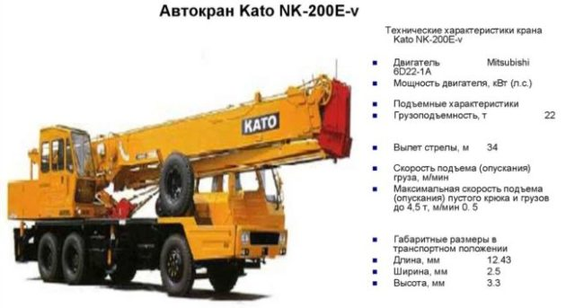 Автокран Kato NK-200E-v. nехнические характеристики крана
