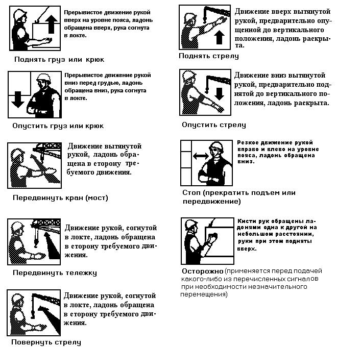 Картинки инструкции стропальщика