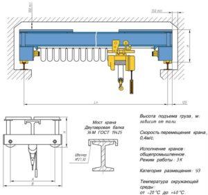 Кран-балка с ручным приводом - схема устройства