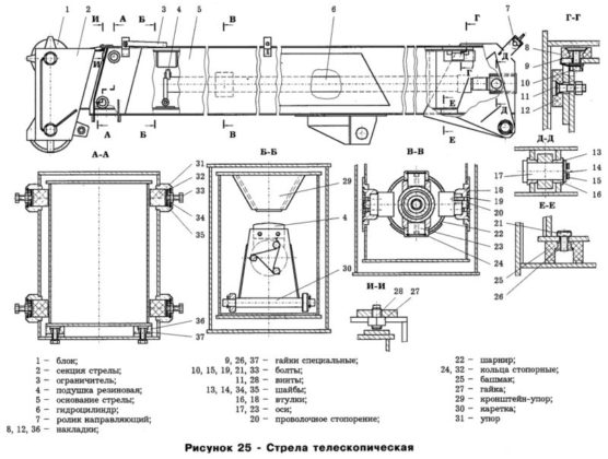 Стрела телескопическая