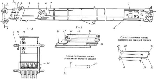 Трехсекционная телескопическая стрела автокрана - схема устройства