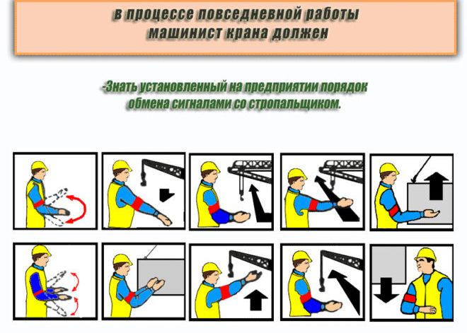 Соблюдение крановщиком сигналов стропальщика