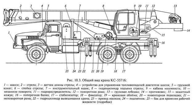 Автомобильные краны КС-55716