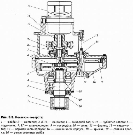 Механизм поворота платформы автокрана