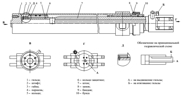 Устройство и принцип работы гидроцилиндра выдвижения стрелы автокрана