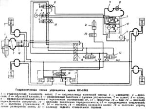 Гидравлическая схема управления крана КС-5363
