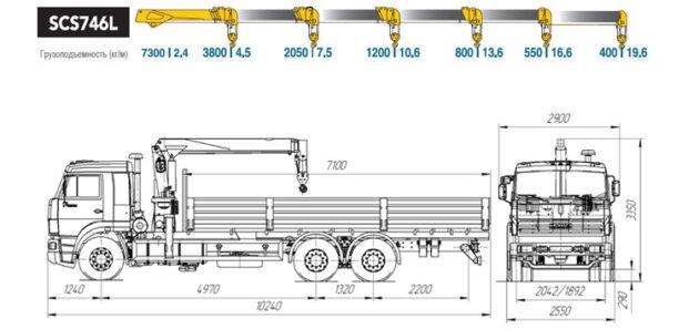 Грузоподъемность крана -манипулятора КАМАЗ 65117