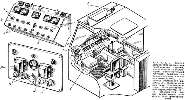 Кабина управления крана КС-5363